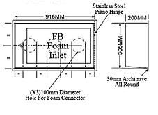 Double foam inlet cabinets