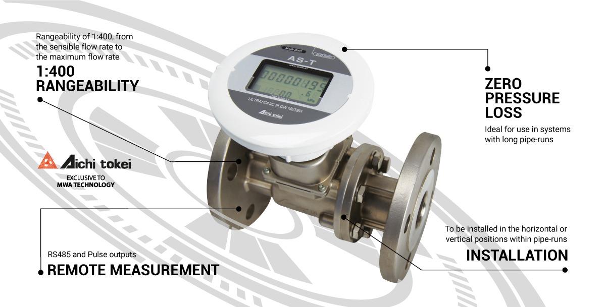 Aichi Tokei AS Series Ultrasonic Flowmeter